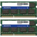 16GB 1333 MHz DDR3 Dual Channel CL9