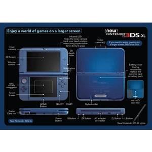 Consola portabila Nintendo New 3DS XL albastru metalic