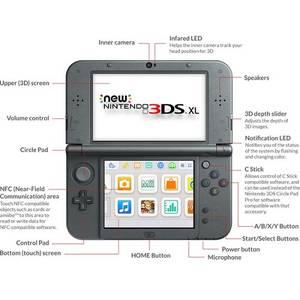 Consola portabila Nintendo New 3DS XL negru metalic