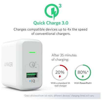 Incarcator retea Anker PowerPort+ 1 Qualcomm Quick Charge 3.0 USB Alb