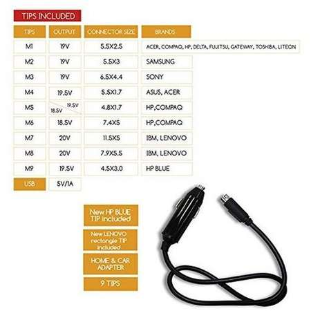 Incarcator laptop universal Approx APPUA100BRCP 100W 9 TIPS + CAR