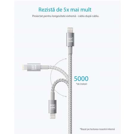 Cablu de date / încărcare NEX TECH Lightning PREMIUM Certificat MFi 0.5m Transfer date Incarcare Sincronizare Flexibil Compatibil iPhone Gri